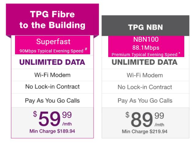 NBN vs TPG FTTB.png