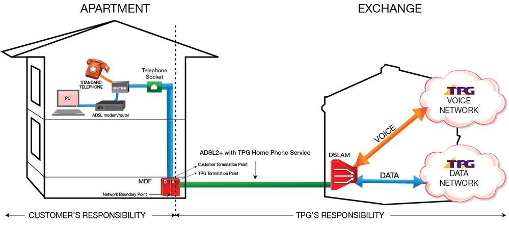 homephone_diagram.jpg