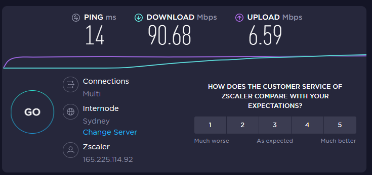 TPG Speed Test - SA.png