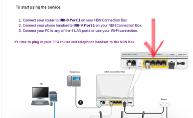 NBN FTTP UNI-PORT2.PNG