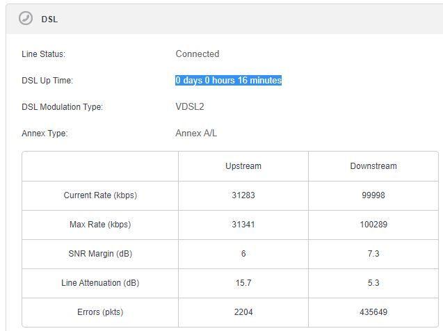 20200410 VDSL status 2.JPG