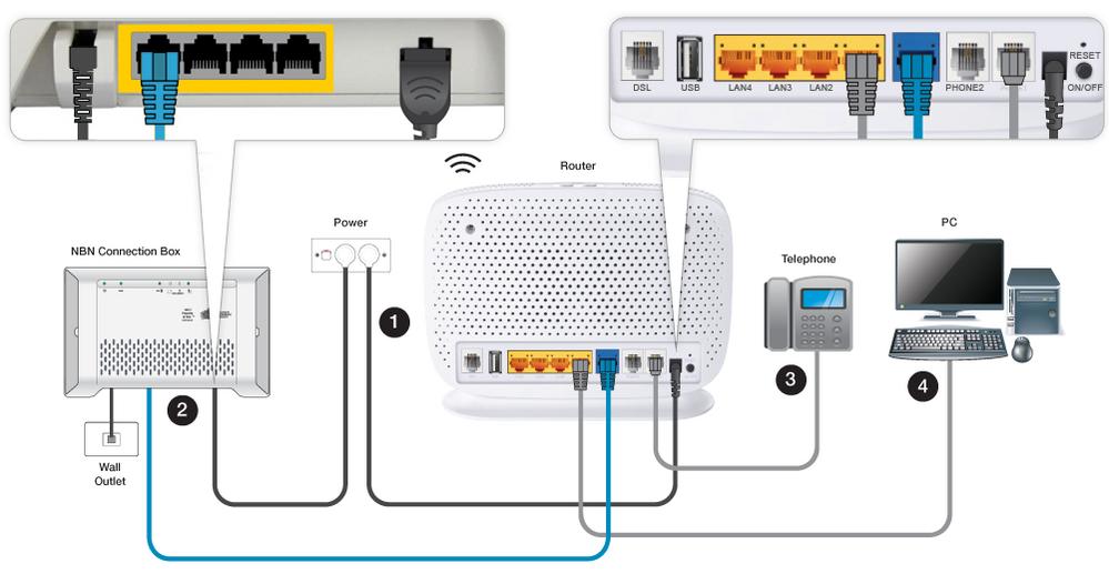 NBN Fixed Wireless setup.PNG