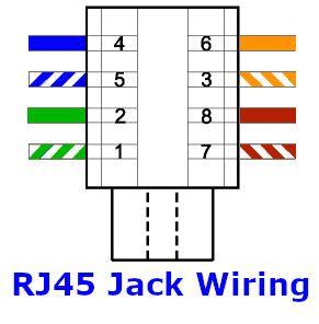 CAT5_Jack-Wiring.jpg