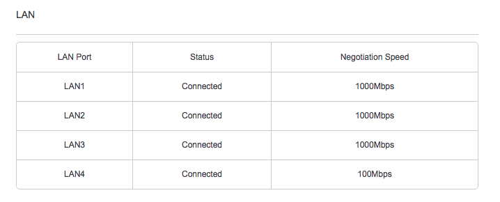 How to get Xbox Live working on TP Link Routers - Page 2 - TPG Community