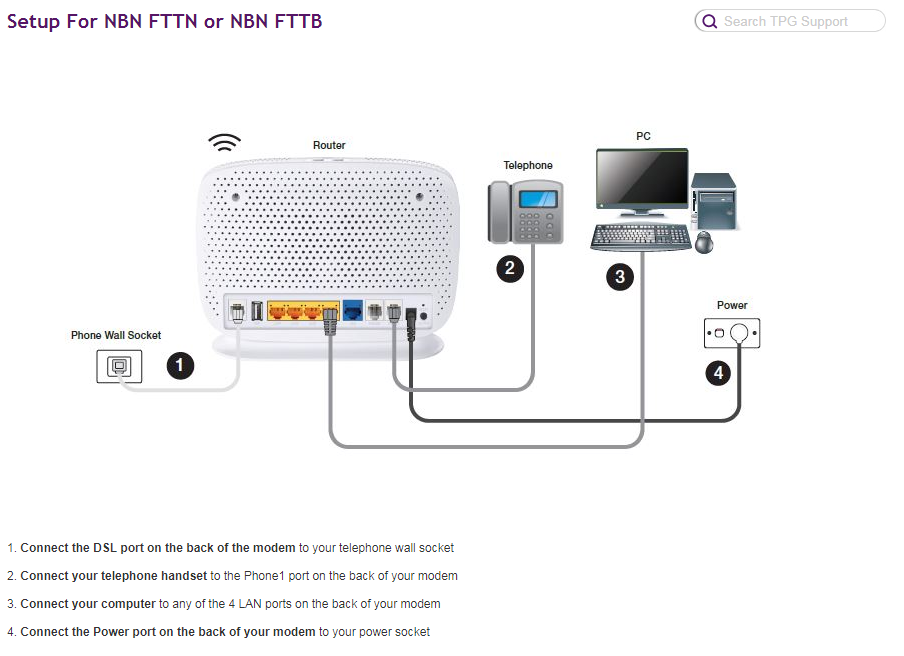 Solved: Old Phone Connection points and the NBN - TPG Community