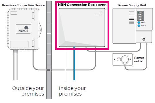 Ie A Cb E V on Home Network Wiring Diagram