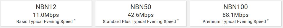 Typ speed.PNG