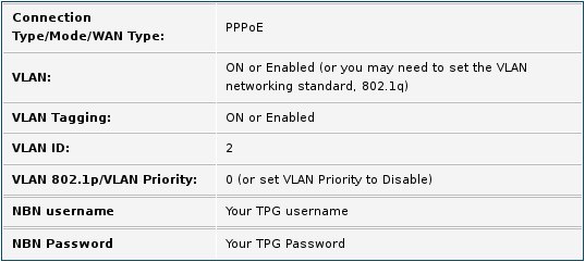 Cisco ASA firewall - TPG Community