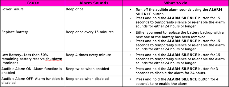 Alarm sounds.png