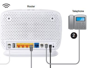 Where to plug in your telephone handset with NBN? - TPG