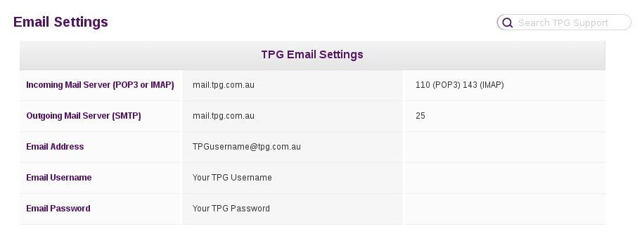 Solved: Sending email - TPG Community