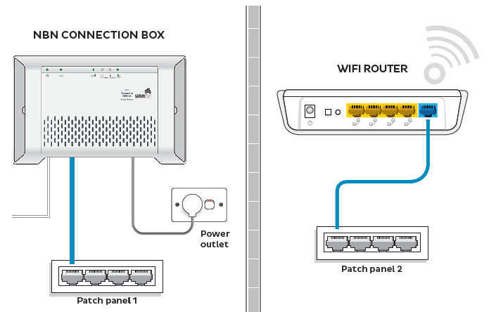 NBN Fixed Wireless Setup General Setup TPG Community