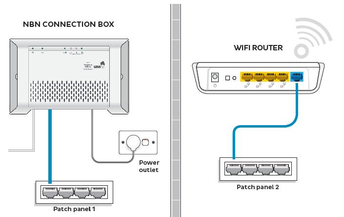nbn fixed wireless setup general setup tpg community rh community tpg com au Wiring Schematics for Cars Show Wiring Diagrams