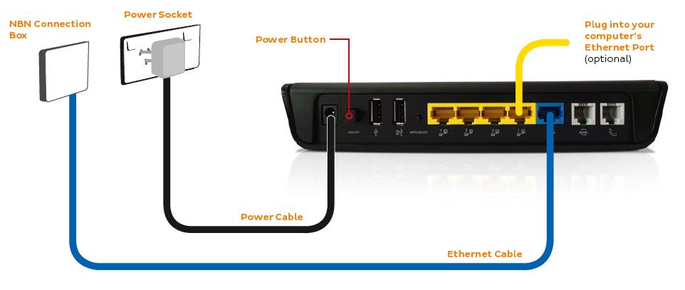 nbn fixed wireless setup general setup tpg community rh community tpg com au Ethernet Wiring Guide Ethernet Wiring Guide