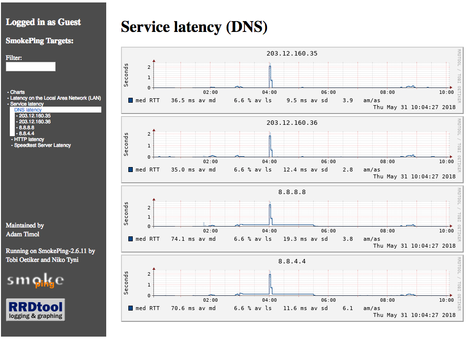DNS latency.png